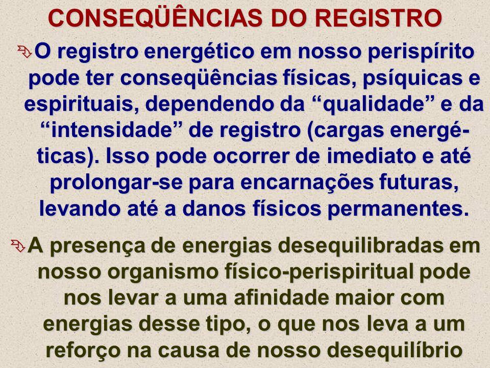 CONSEQÜÊNCIAS DO REGISTRO