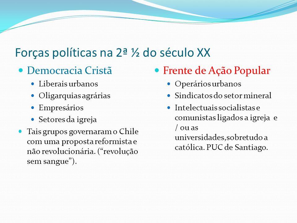 Forças políticas na 2ª ½ do século XX