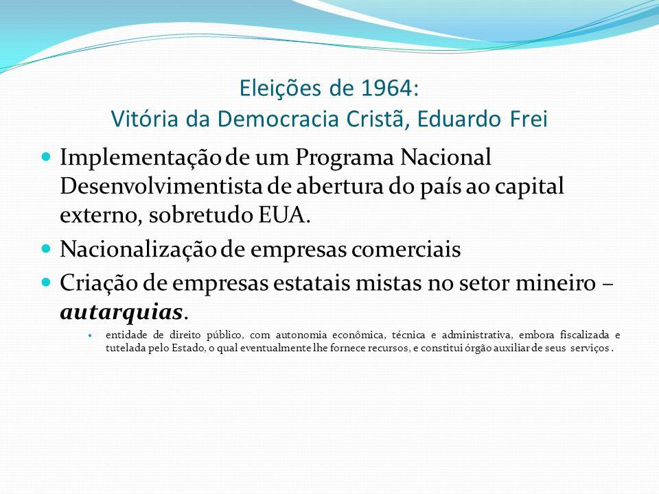 Eleições de 1964: Vitória da Democracia Cristã, Eduardo Frei