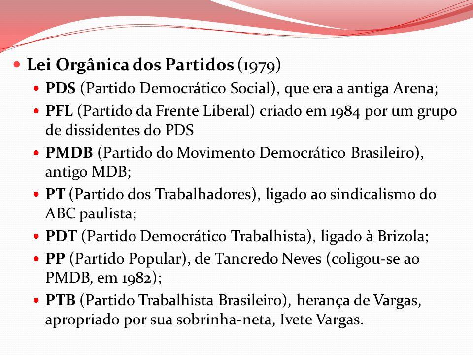 Lei Orgânica dos Partidos (1979)
