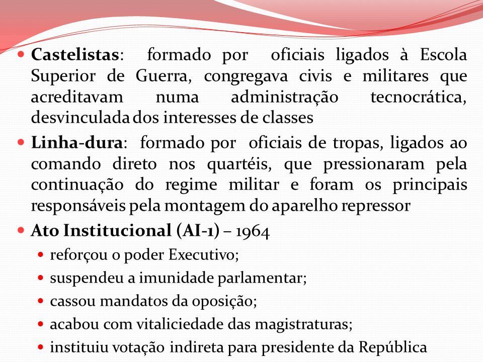 Ato Institucional (AI-1) – 1964