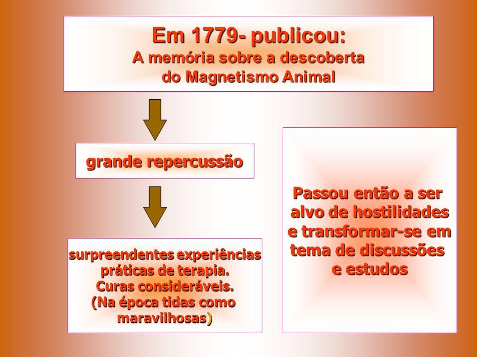 Em 1779- publicou: A memória sobre a descoberta do Magnetismo Animal