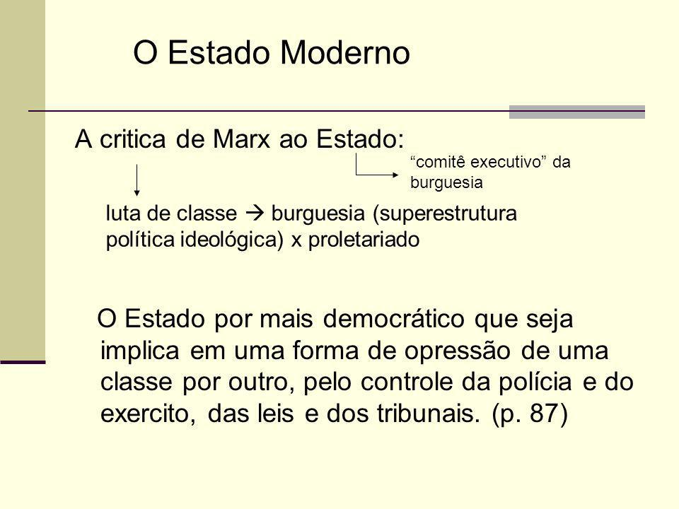 O Estado Moderno A critica de Marx ao Estado: