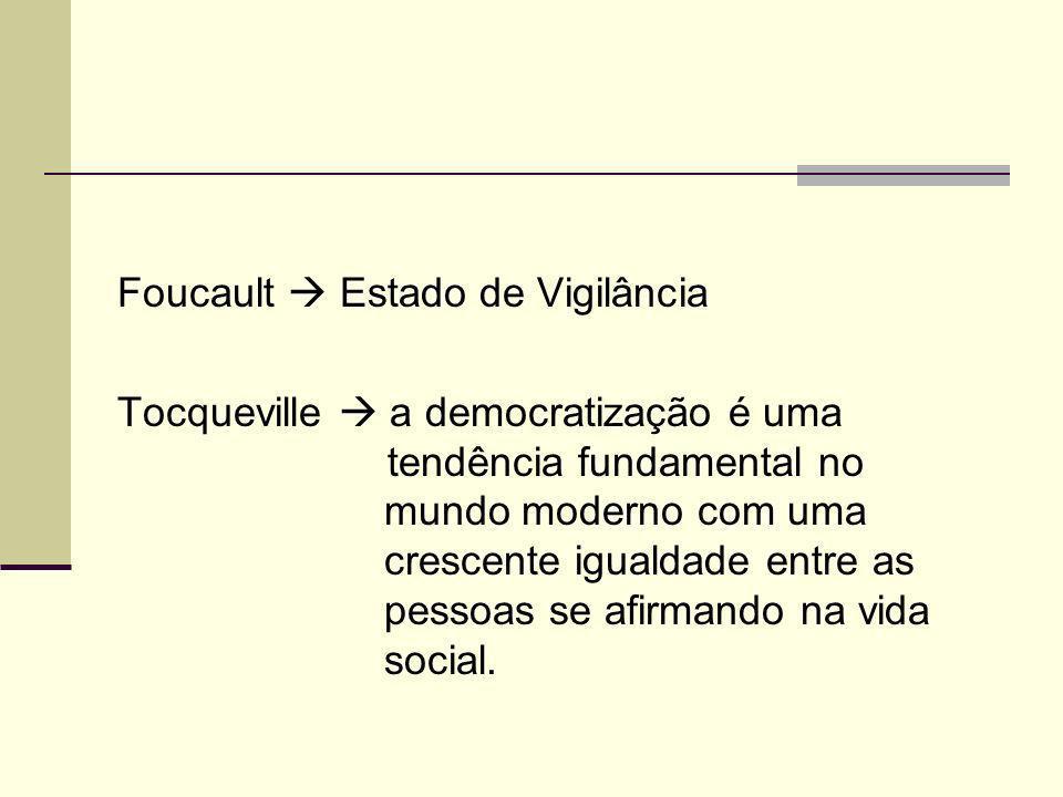 Foucault  Estado de Vigilância