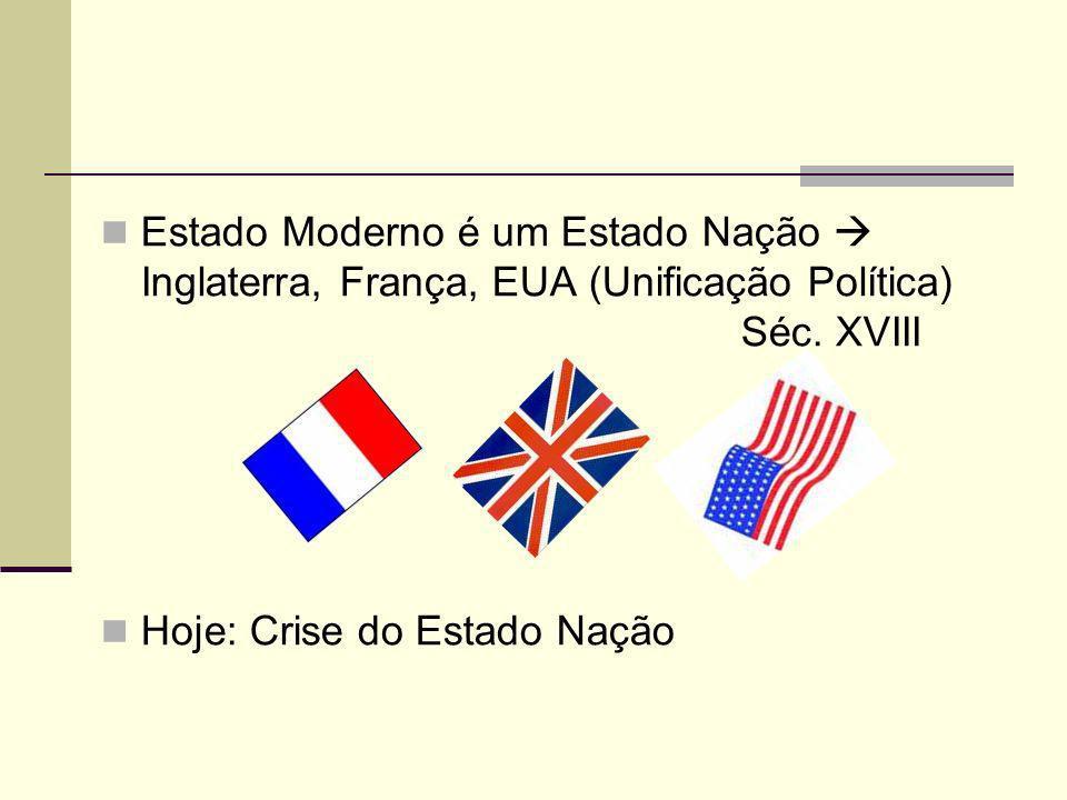 Estado Moderno é um Estado Nação  Inglaterra, França, EUA (Unificação Política) Séc. XVIII
