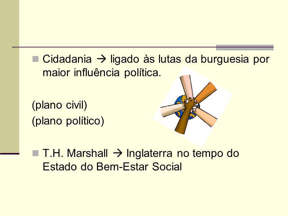 Cidadania  ligado às lutas da burguesia por maior influência política.