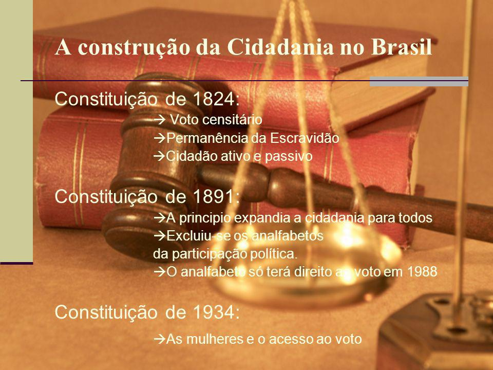 A construção da Cidadania no Brasil