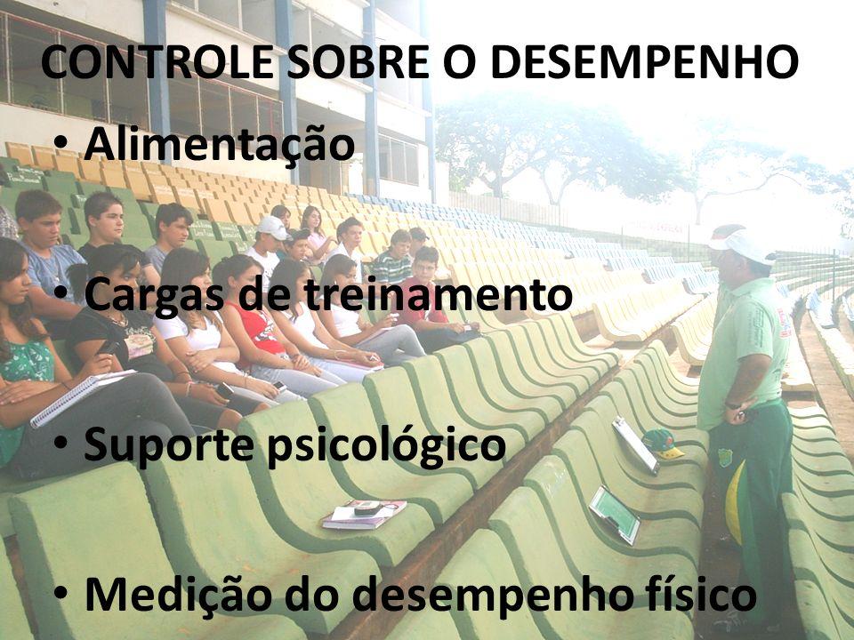 CONTROLE SOBRE O DESEMPENHO