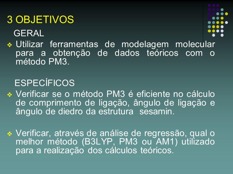 3 OBJETIVOS GERAL. Utilizar ferramentas de modelagem molecular para a obtenção de dados teóricos com o método PM3.