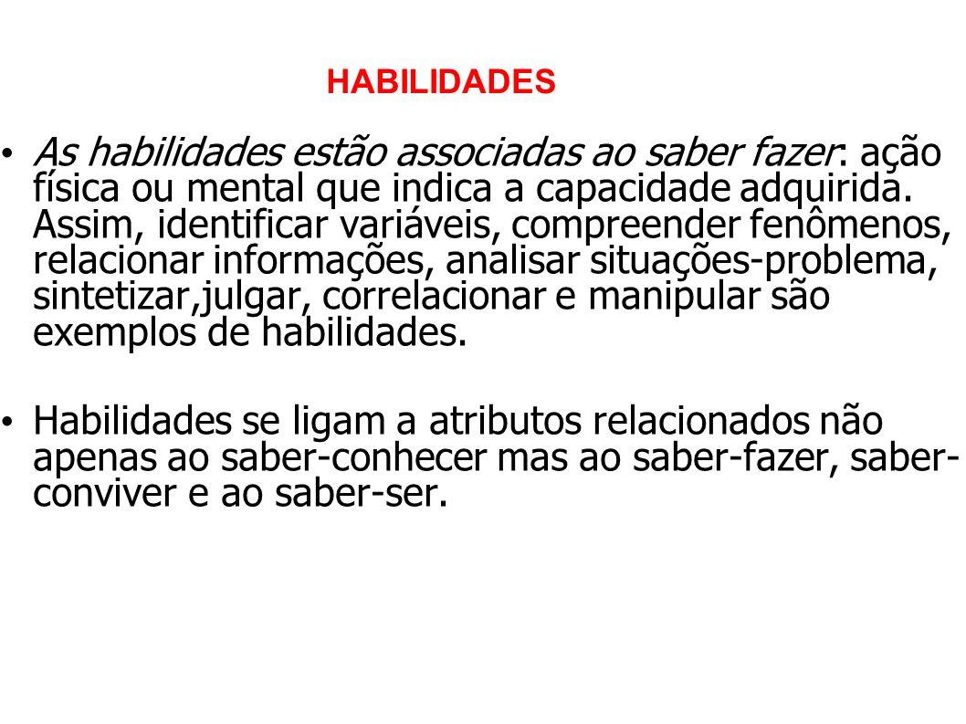 HABILIDADES