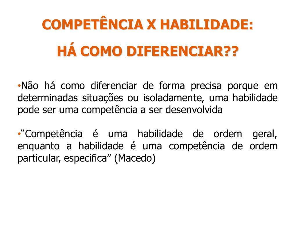 COMPETÊNCIA X HABILIDADE: