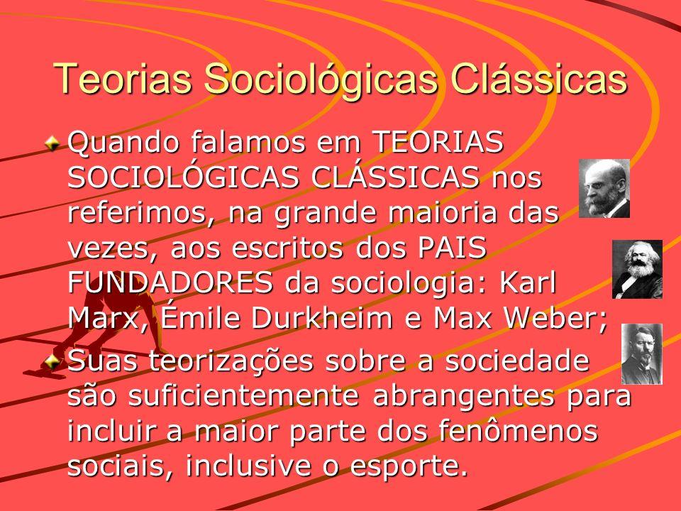 Teorias Sociológicas Clássicas