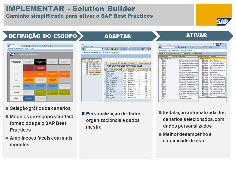IMPLEMENTAR - Solution Builder Caminho simplificado para ativar o SAP Best Practices