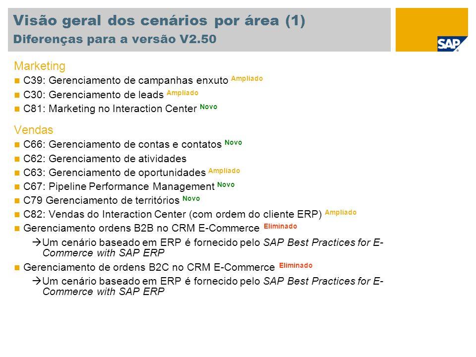 Visão geral dos cenários por área (1) Diferenças para a versão V2.50