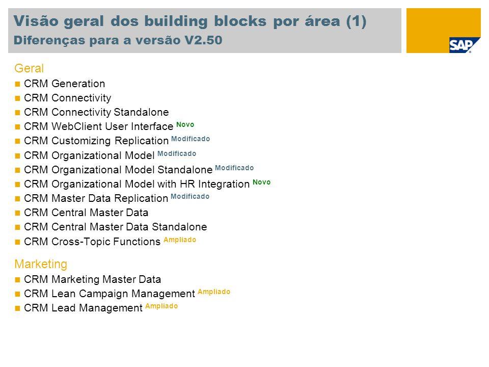 Visão geral dos building blocks por área (1) Diferenças para a versão V2.50