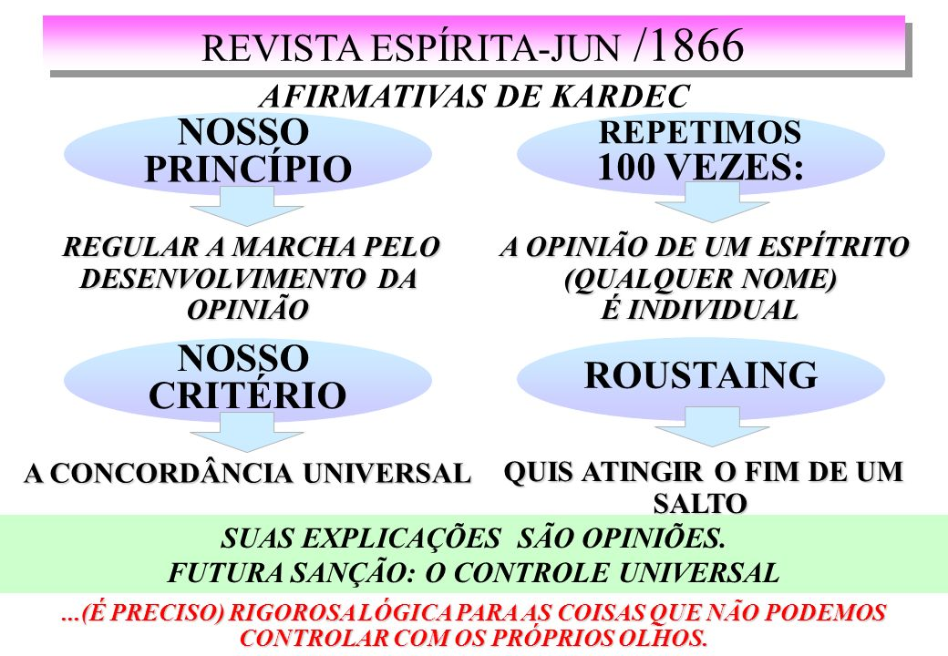 NOSSO PRINCÍPIO 100 VEZES: NOSSO CRITÉRIO ROUSTAING