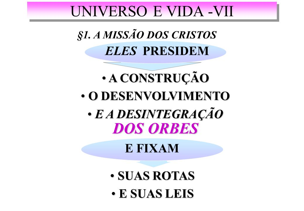 UNIVERSO E VIDA -VII DOS ORBES ELES PRESIDEM A CONSTRUÇÃO