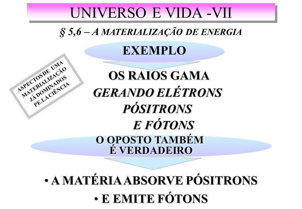 UNIVERSO E VIDA -VII EXEMPLO OS RAIOS GAMA GERANDO ELÉTRONS PÓSITRONS