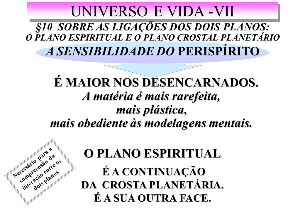 UNIVERSO E VIDA -VII A SENSIBILIDADE DO PERISPÍRITO