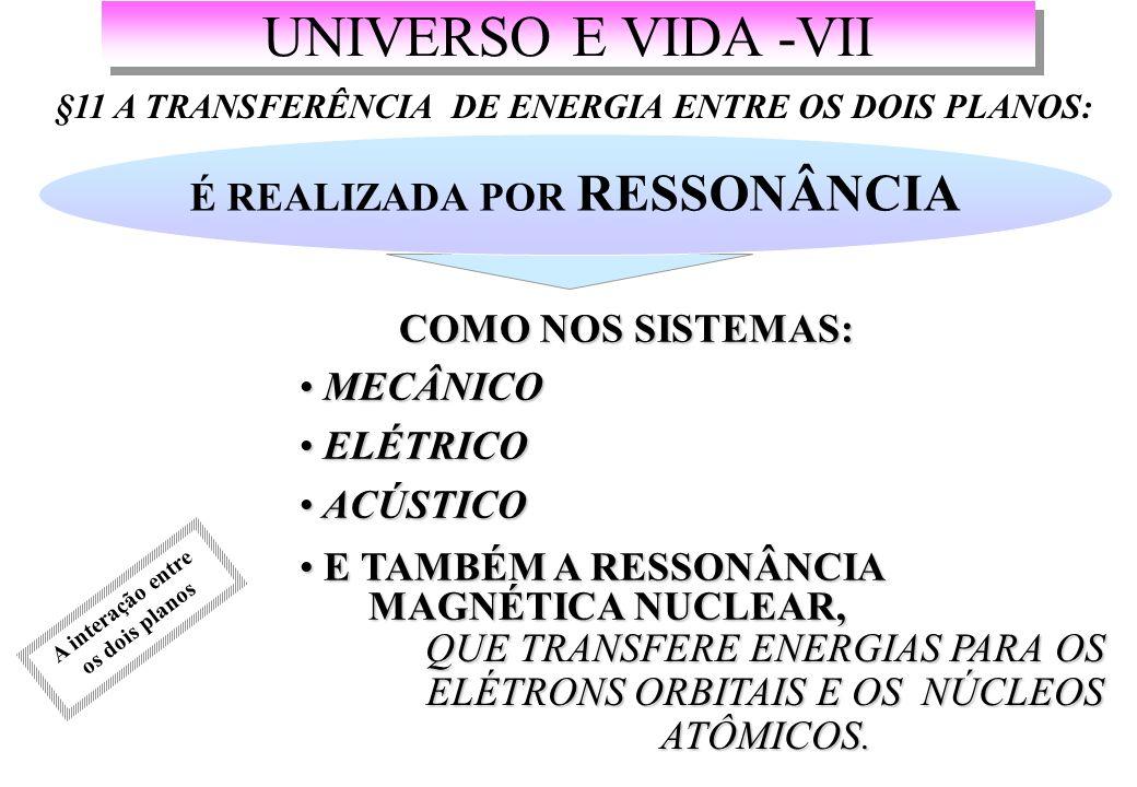 UNIVERSO E VIDA -VII É REALIZADA POR RESSONÂNCIA COMO NOS SISTEMAS:
