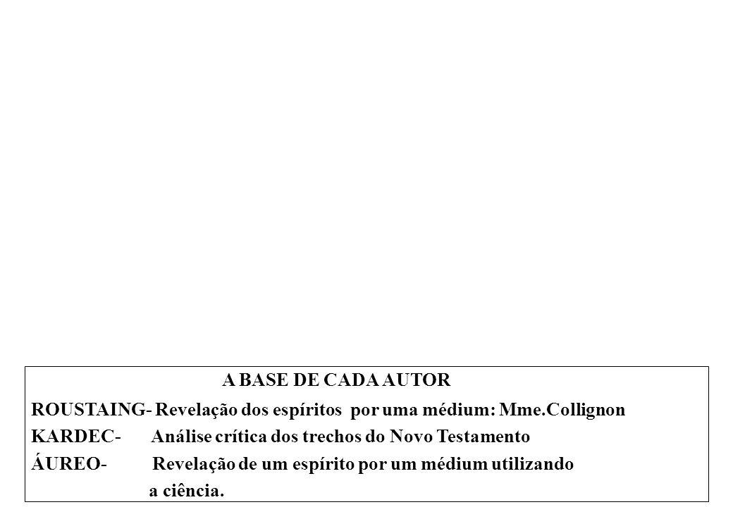 A BASE DE CADA AUTOR ROUSTAING- Revelação dos espíritos por uma médium: Mme.Collignon. KARDEC- Análise crítica dos trechos do Novo Testamento.