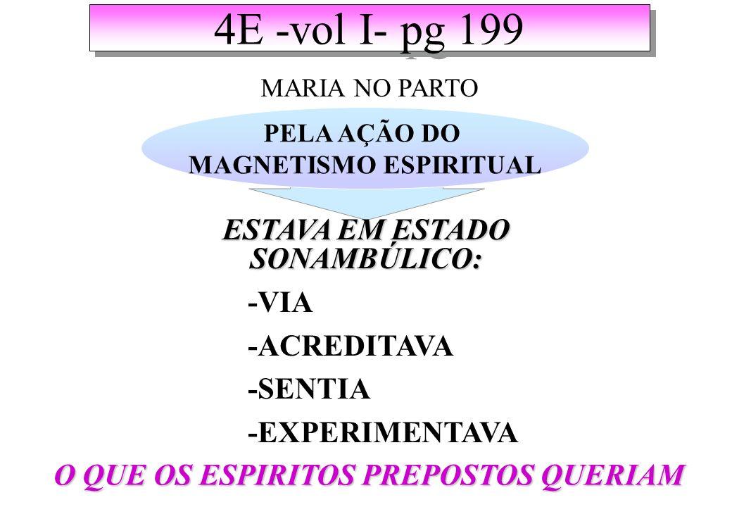 4E -vol I- pg 199 ESTAVA EM ESTADO SONAMBÚLICO: -VIA -ACREDITAVA