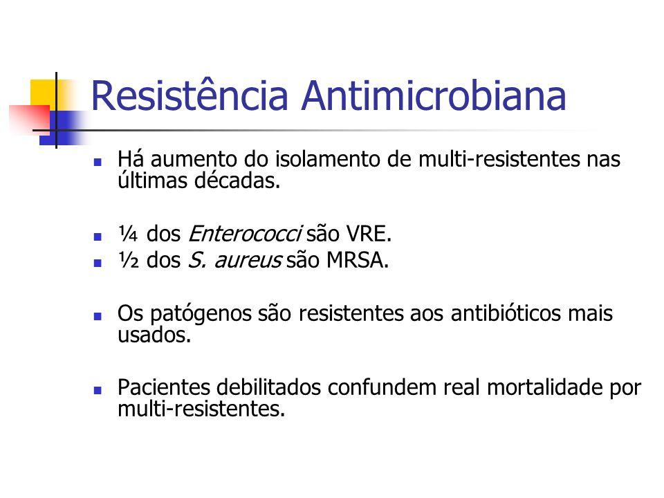 Resistência Antimicrobiana