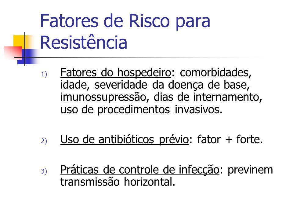 Fatores de Risco para Resistência