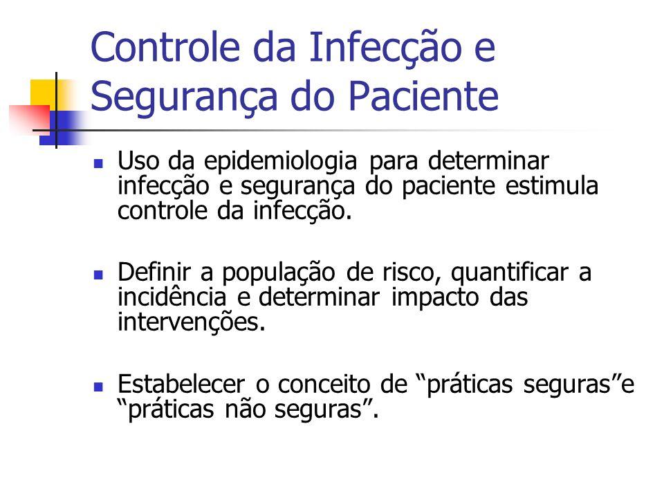 Controle da Infecção e Segurança do Paciente