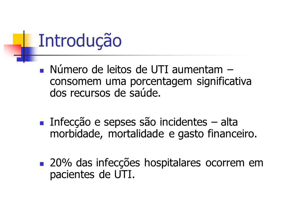 Introdução Número de leitos de UTI aumentam – consomem uma porcentagem significativa dos recursos de saúde.