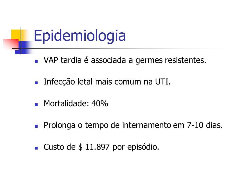 Epidemiologia VAP tardia é associada a germes resistentes.