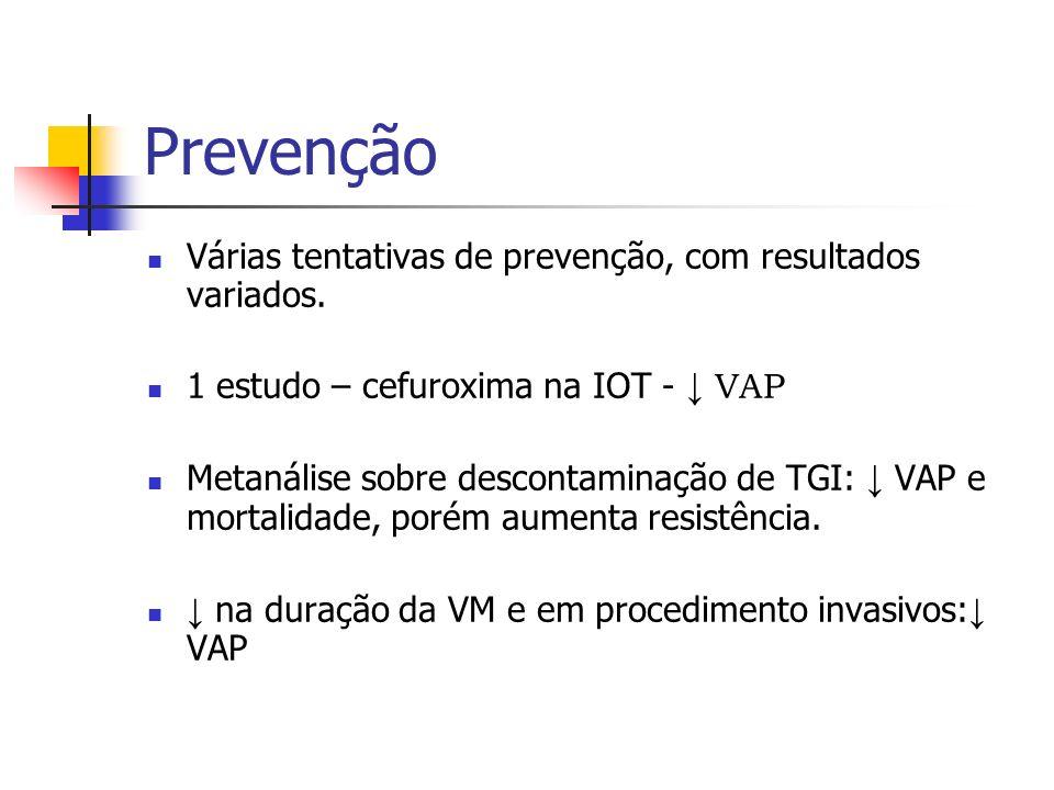 Prevenção Várias tentativas de prevenção, com resultados variados.