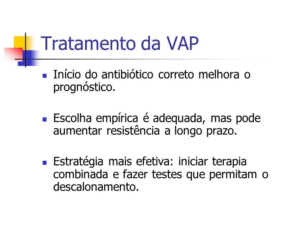 Tratamento da VAP Início do antibiótico correto melhora o prognóstico.