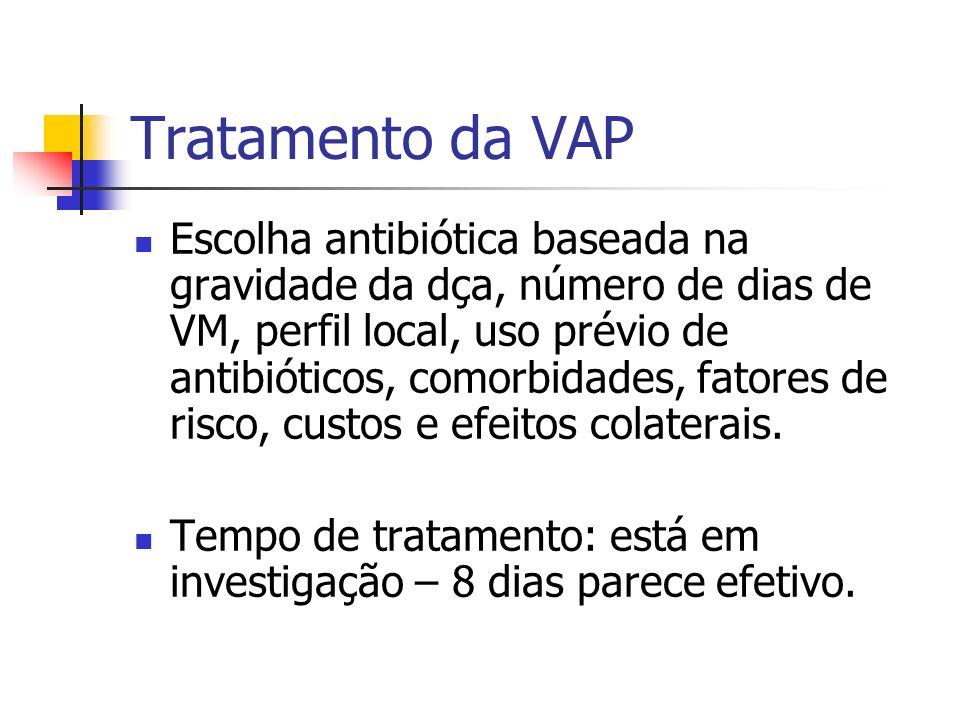 Tratamento da VAP