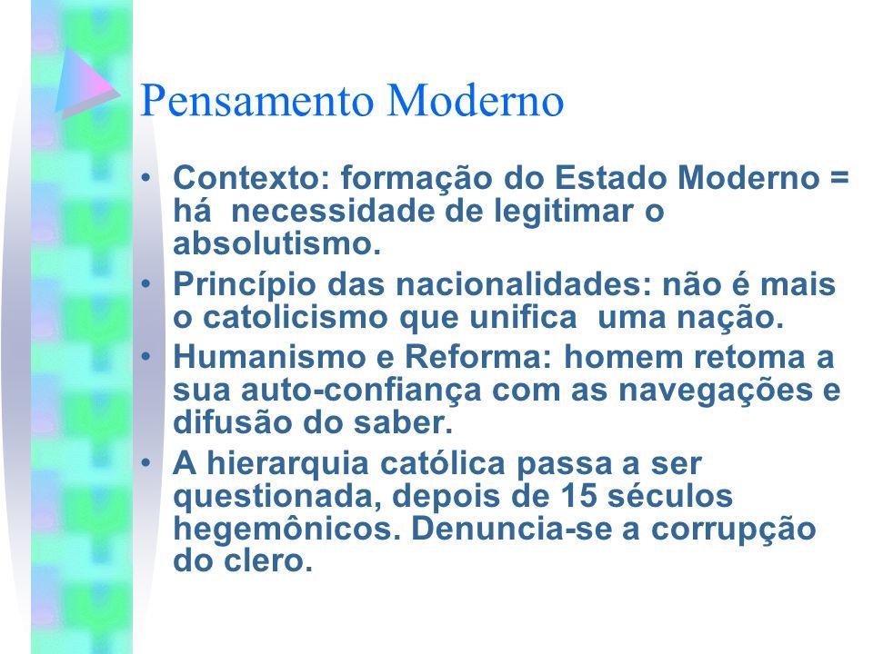 Pensamento Moderno Contexto: formação do Estado Moderno = há necessidade de legitimar o absolutismo.