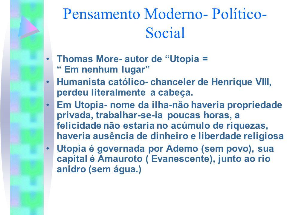Pensamento Moderno- Político-Social