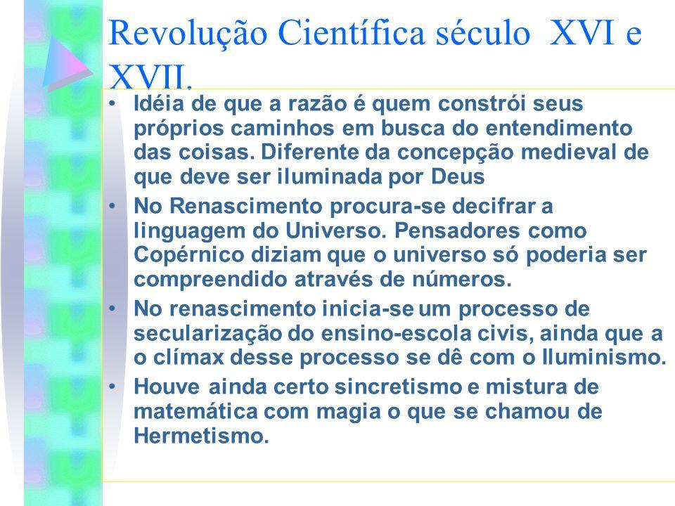 Revolução Científica século XVI e XVII.