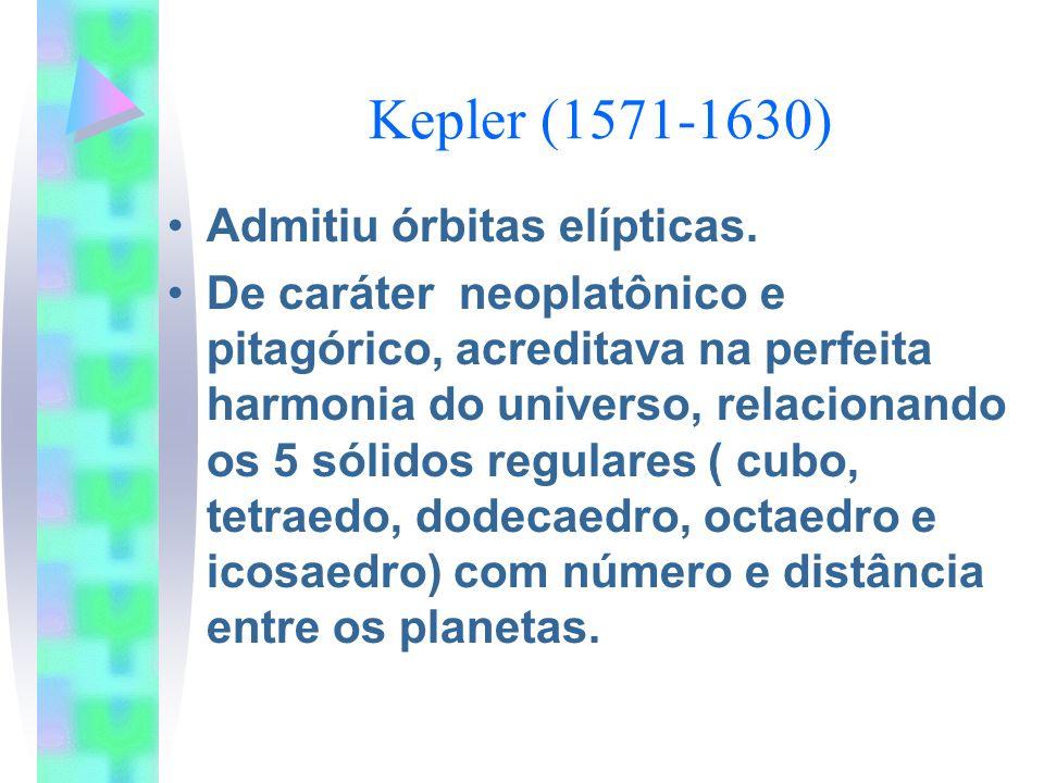 Kepler (1571-1630) Admitiu órbitas elípticas.