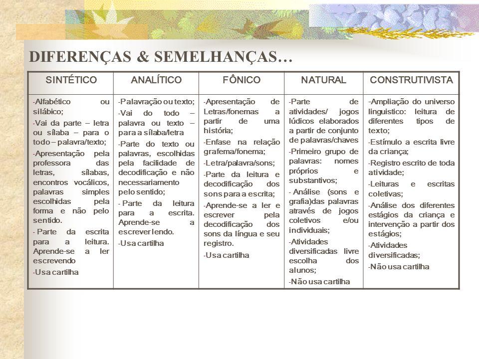 DIFERENÇAS & SEMELHANÇAS…