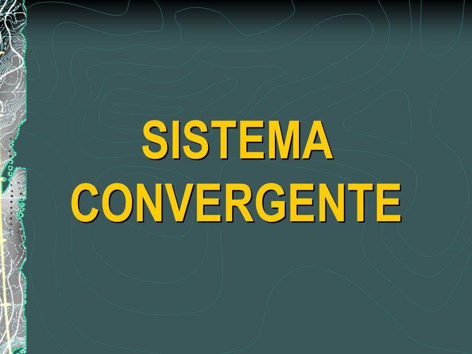 SISTEMA CONVERGENTE