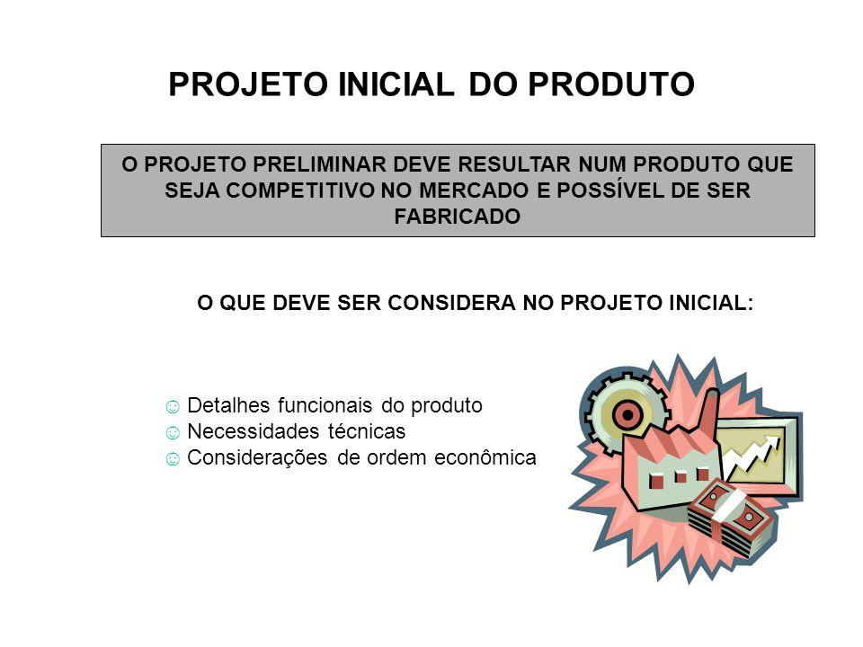 PROJETO INICIAL DO PRODUTO