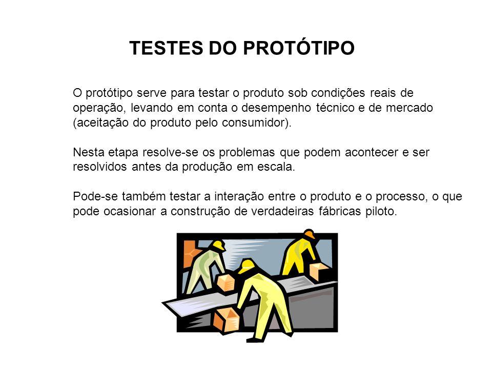 TESTES DO PROTÓTIPO