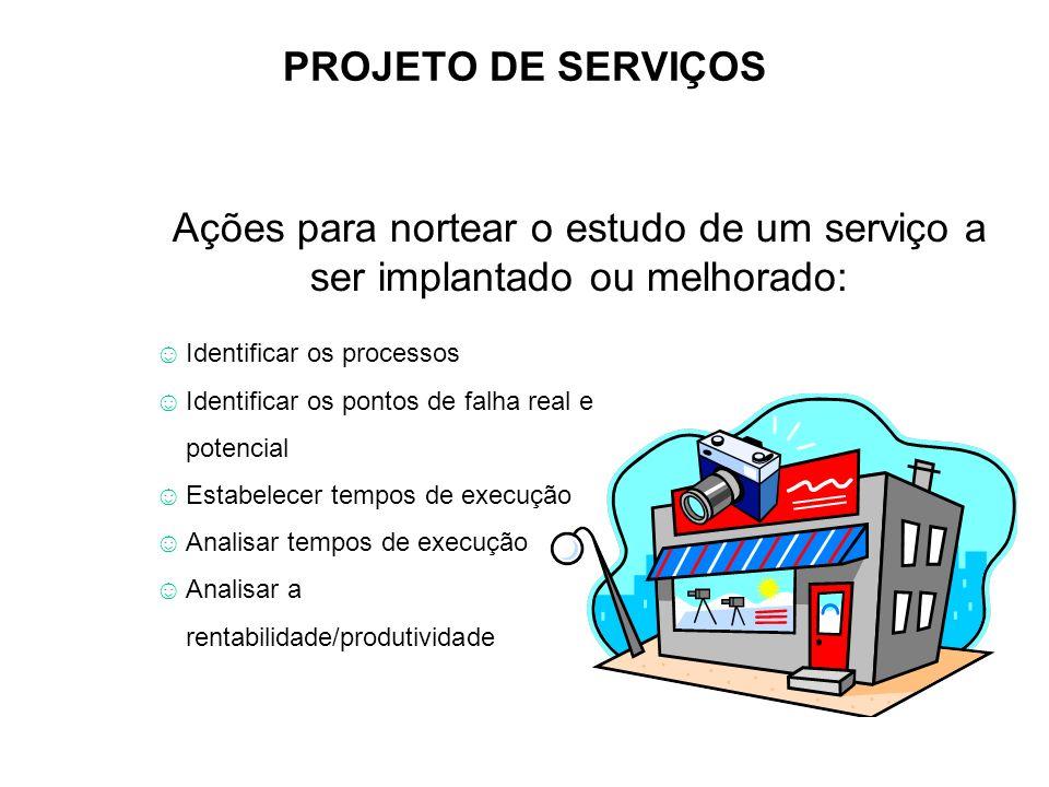 PROJETO DE SERVIÇOS Ações para nortear o estudo de um serviço a ser implantado ou melhorado: Identificar os processos.