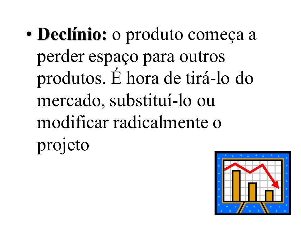 Declínio: o produto começa a perder espaço para outros produtos
