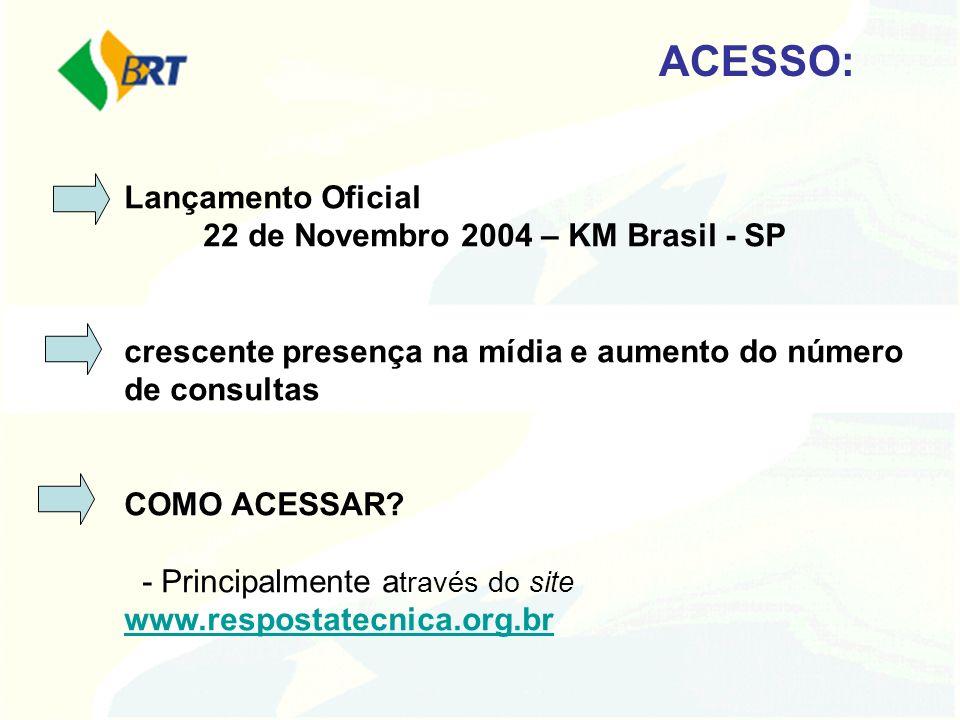 ACESSO: Lançamento Oficial 22 de Novembro 2004 – KM Brasil - SP