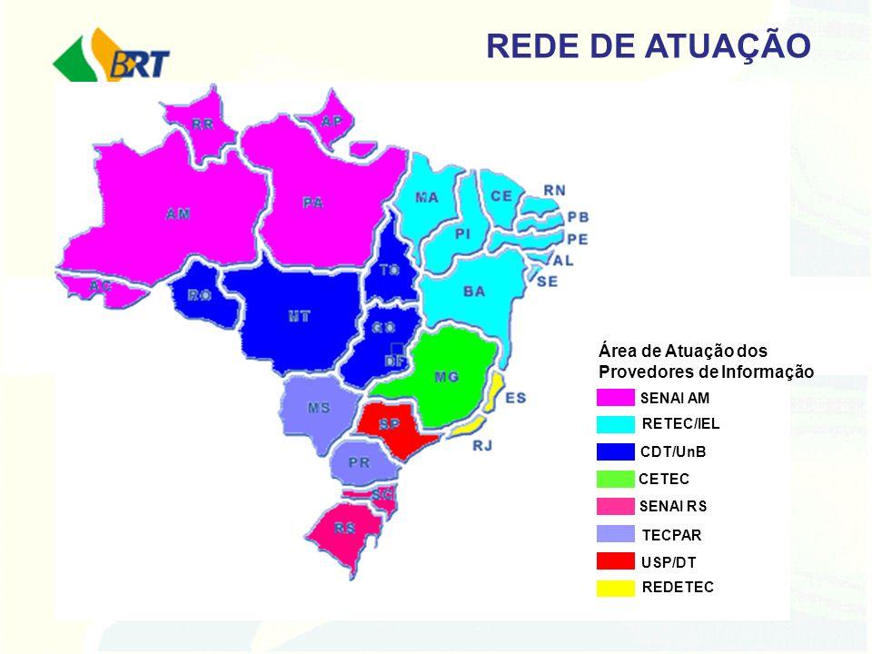 REDE DE ATUAÇÃO Área de Atuação dos Provedores de Informação SENAI AM
