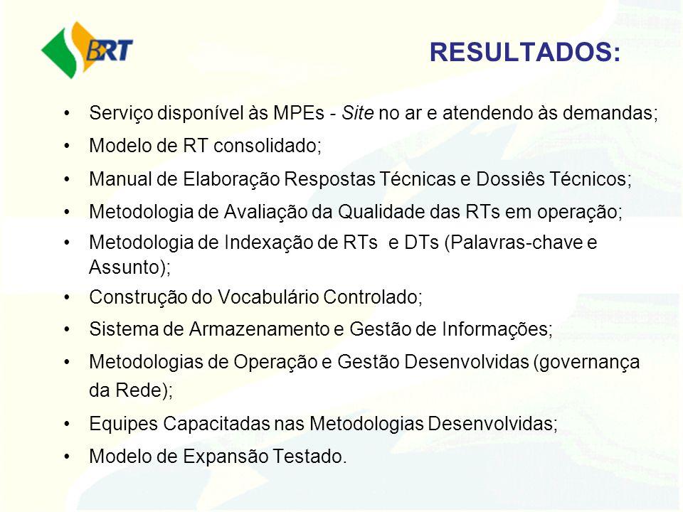 RESULTADOS:Serviço disponível às MPEs - Site no ar e atendendo às demandas; Modelo de RT consolidado;