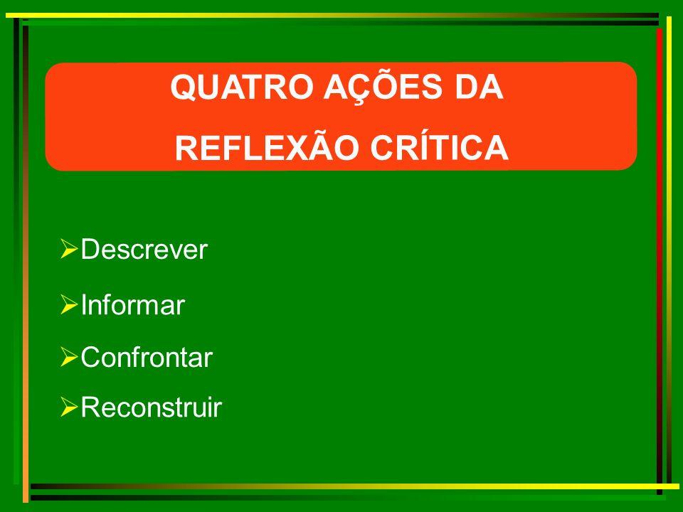 QUATRO AÇÕES DA REFLEXÃO CRÍTICA