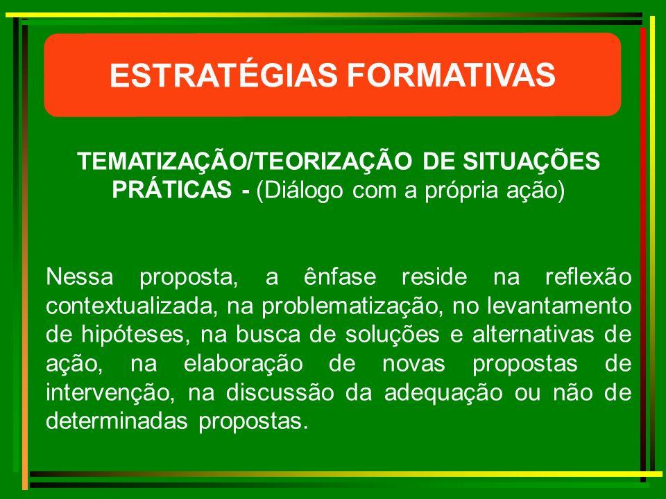 ESTRATÉGIAS FORMATIVAS
