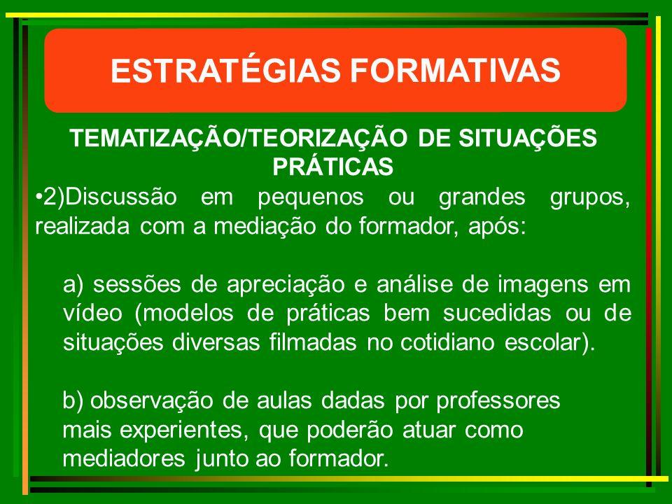ESTRATÉGIAS FORMATIVAS TEMATIZAÇÃO/TEORIZAÇÃO DE SITUAÇÕES PRÁTICAS